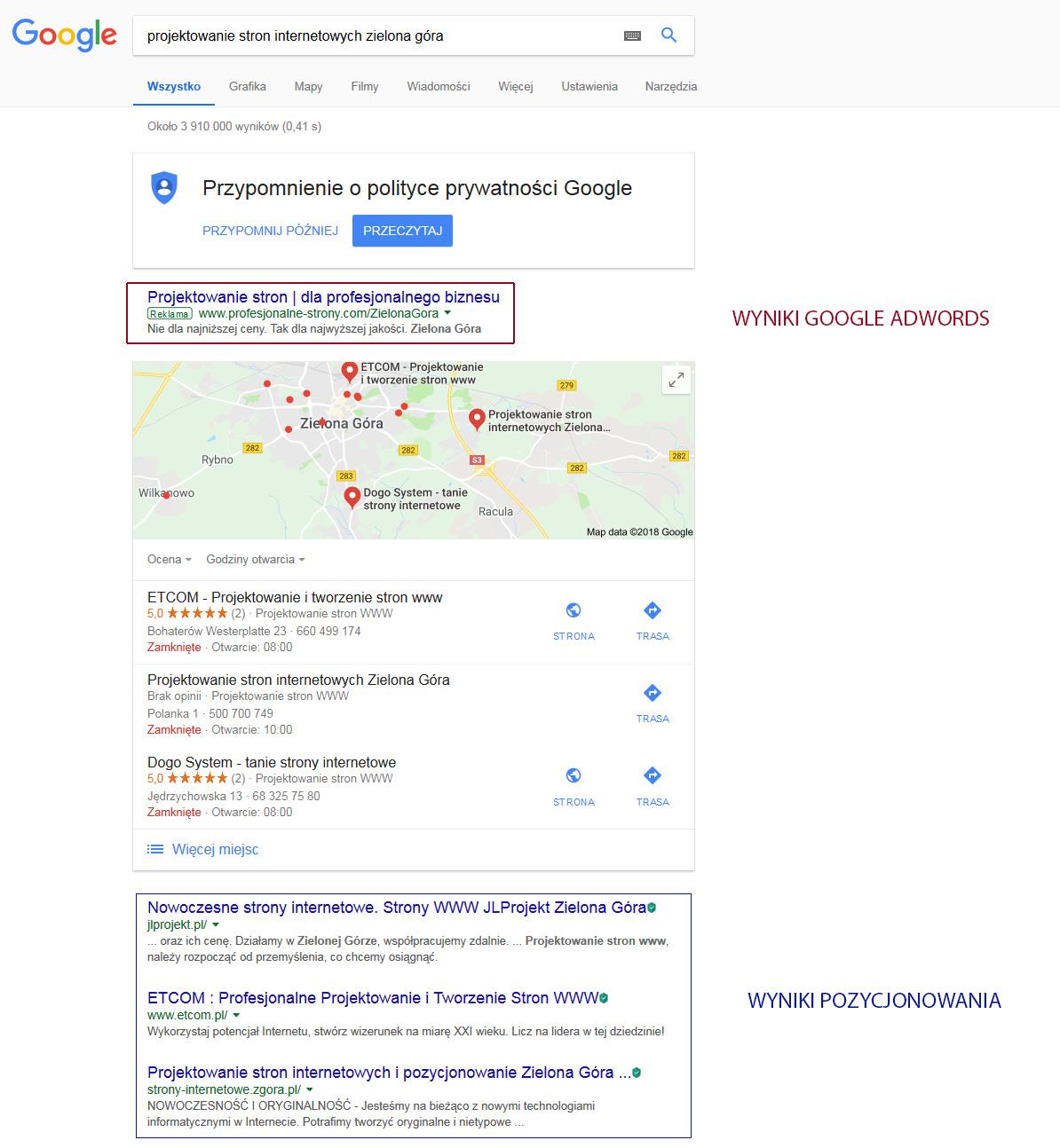 różnica pomiędzy pozyconowaniem a google adwords
